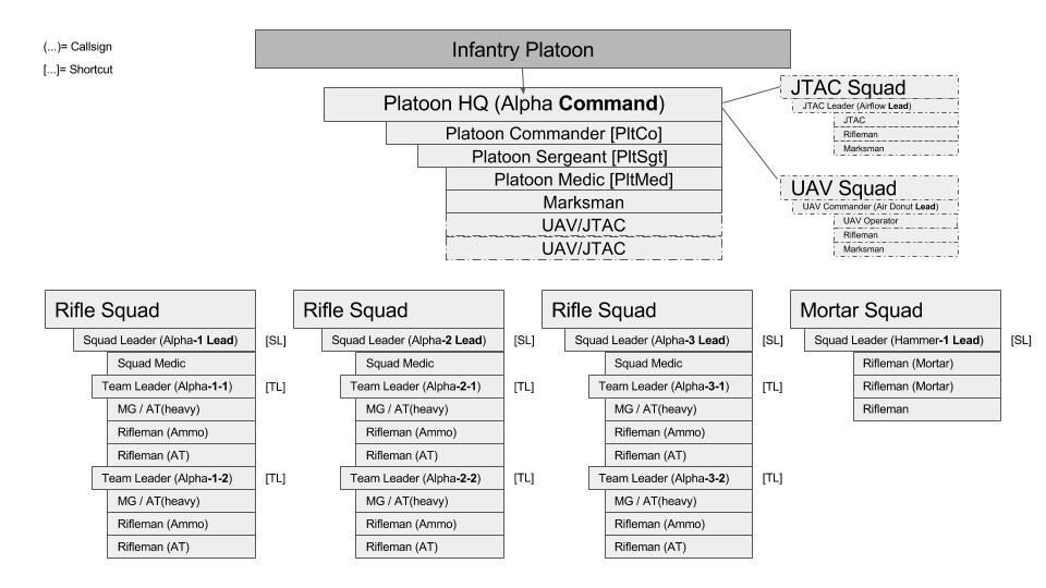 Infantry%20Platoon.jpg
